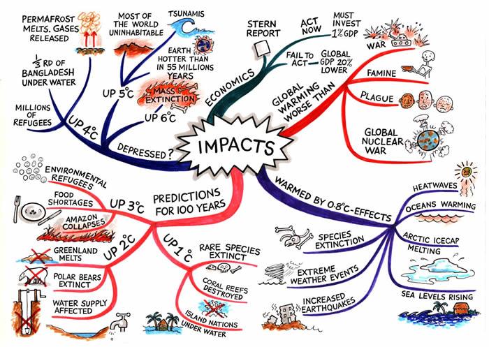 Seven questions about climate change frisky market ccuart Image collections