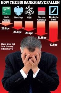 10F-falling bank shares 1