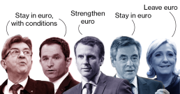 2017-french-election-candidates-facebook