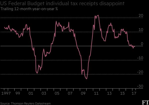Tax Rec
